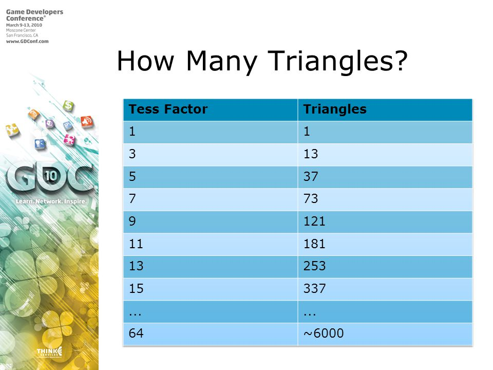 How Many Triangles Tess Factor Triangles 1 3 13 5 37 7 73 9 121 11