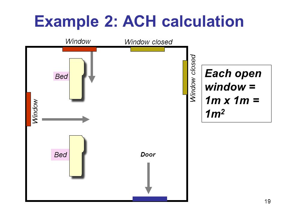 Example 2: ACH calculation