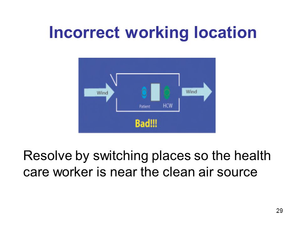 Incorrect working location