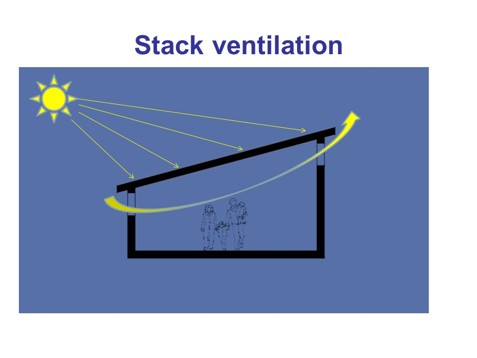 Stack ventilation Stack ventilation is another type of natural ventilation. It is driven by differences in temperature.