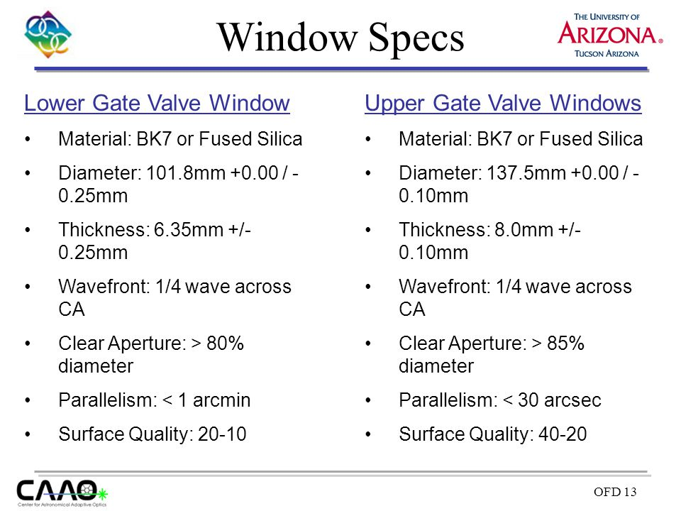 Window Specs Lower Gate Valve Window Upper Gate Valve Windows