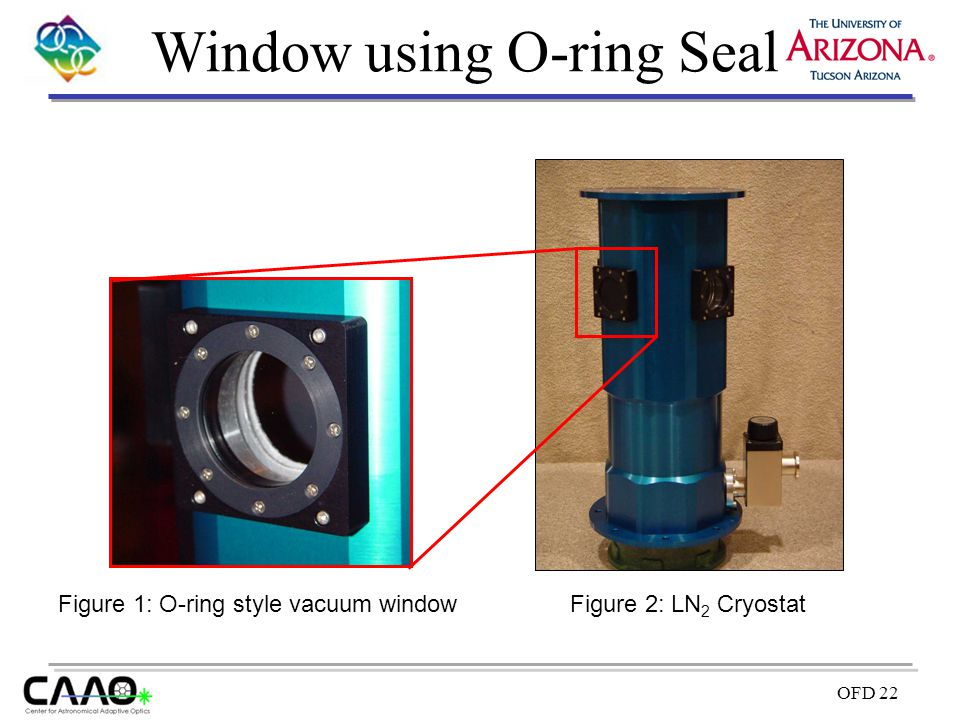 Window using O-ring Seal