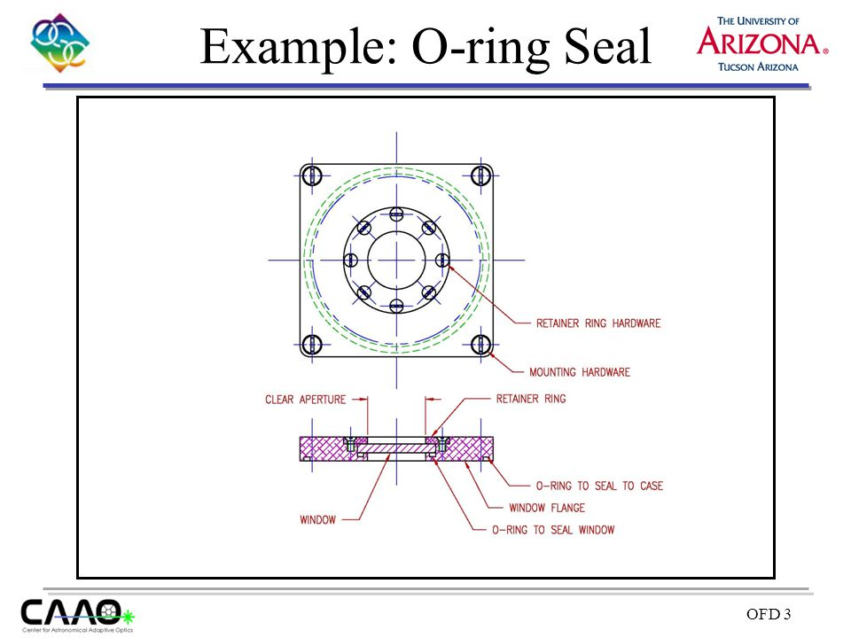 Example: O-ring Seal