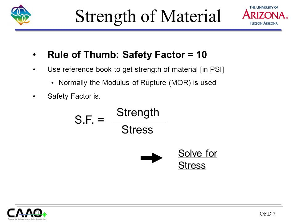 Strength of Material Strength S.F. = Stress