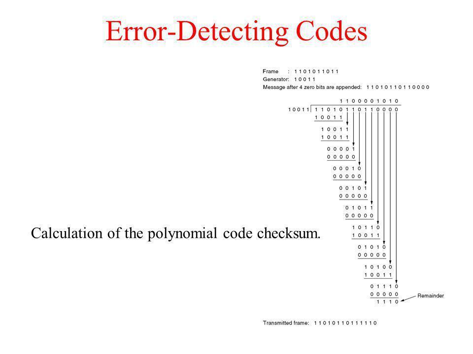 Error-Detecting Codes