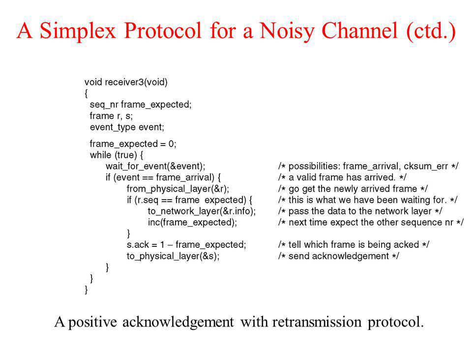 A Simplex Protocol for a Noisy Channel (ctd.)