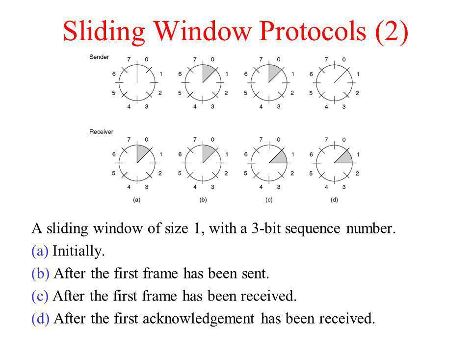 Sliding Window Protocols (2)