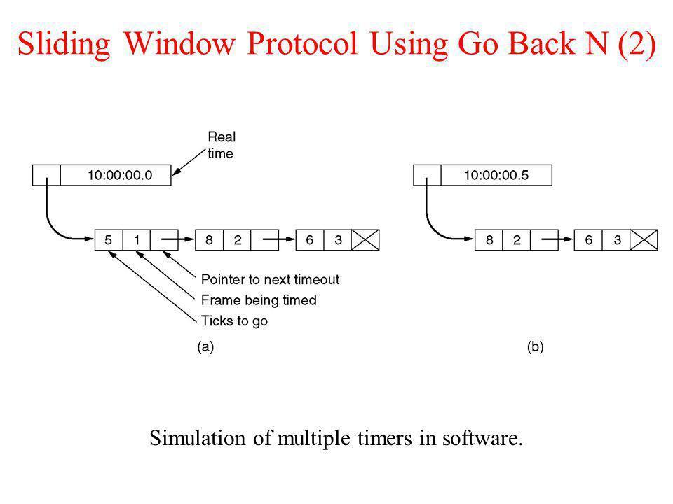 Sliding Window Protocol Using Go Back N (2)