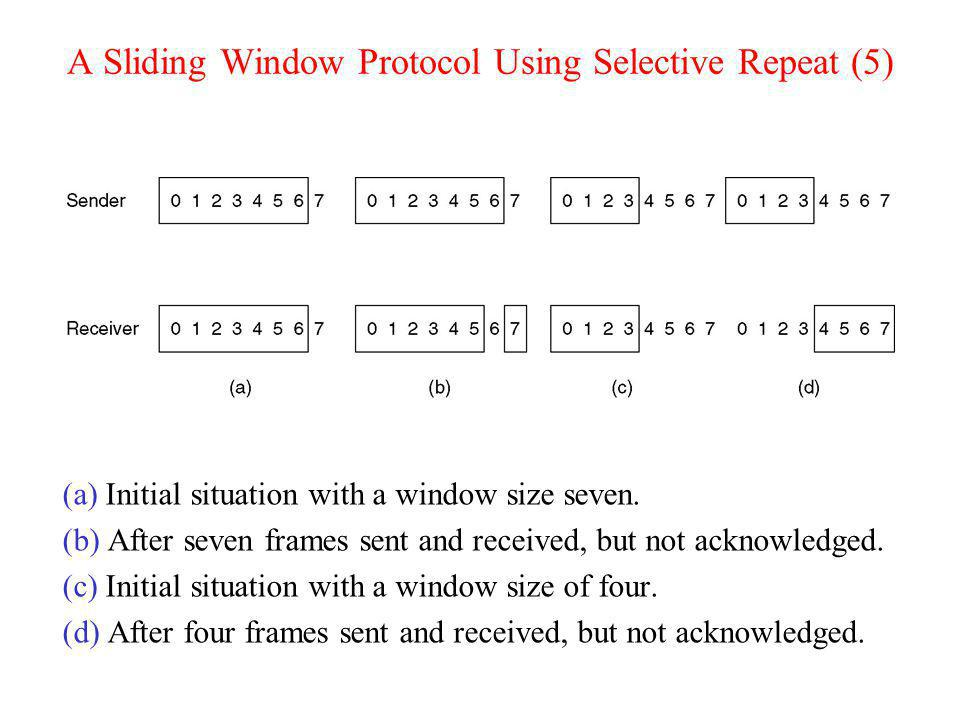 A Sliding Window Protocol Using Selective Repeat (5)