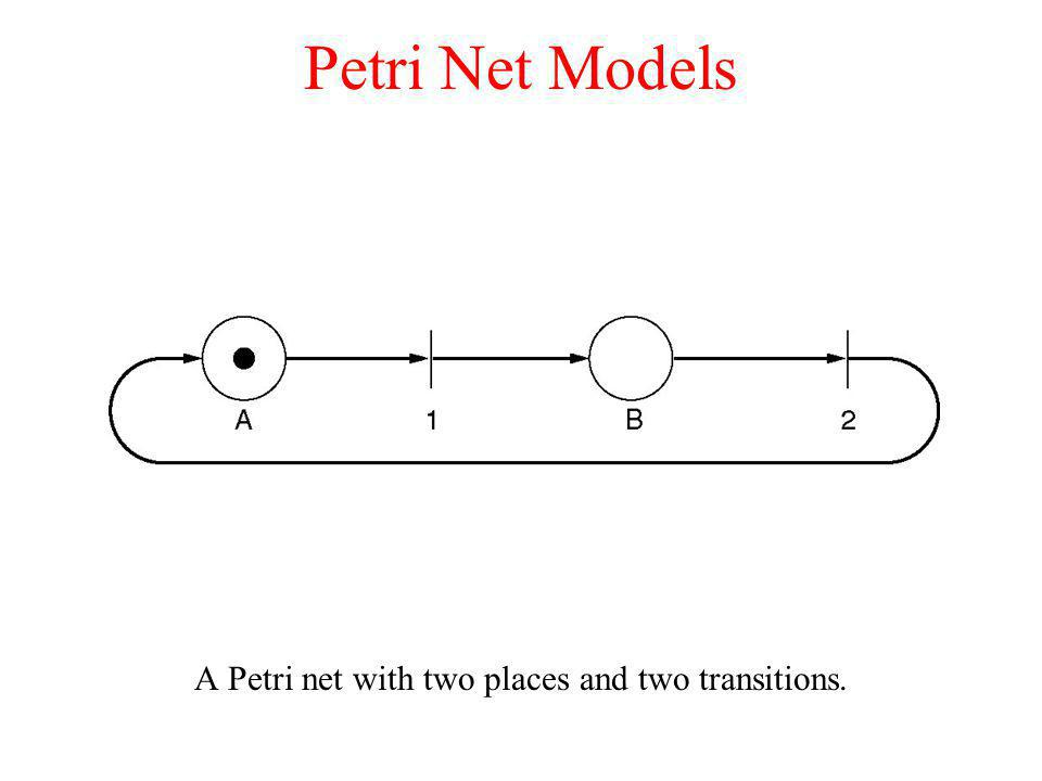 A Petri net with two places and two transitions.