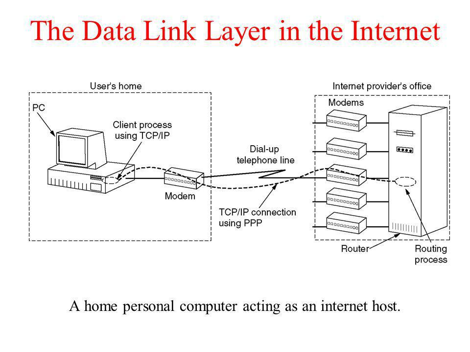 The Data Link Layer in the Internet