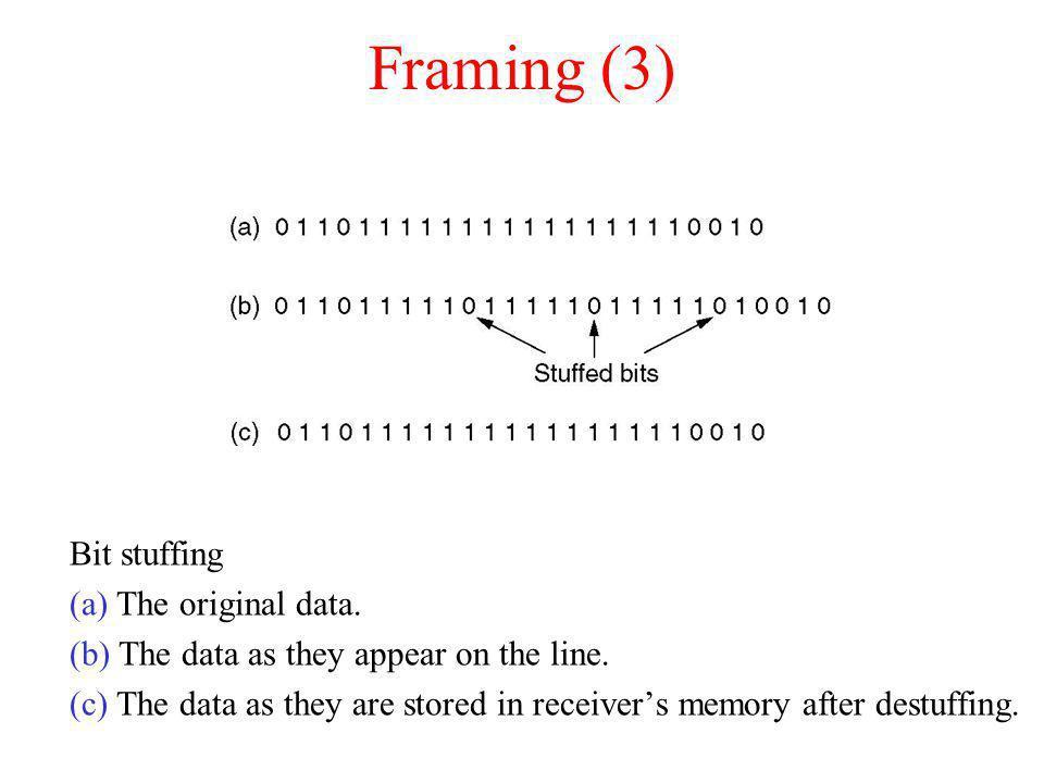 Framing (3) Bit stuffing (a) The original data.
