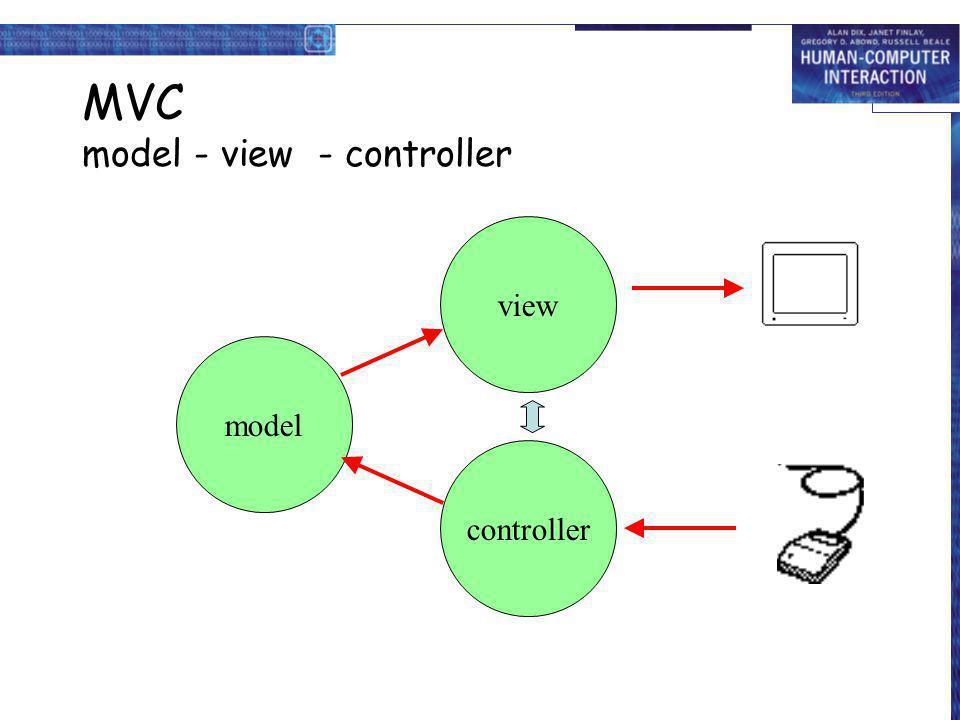 MVC model - view - controller