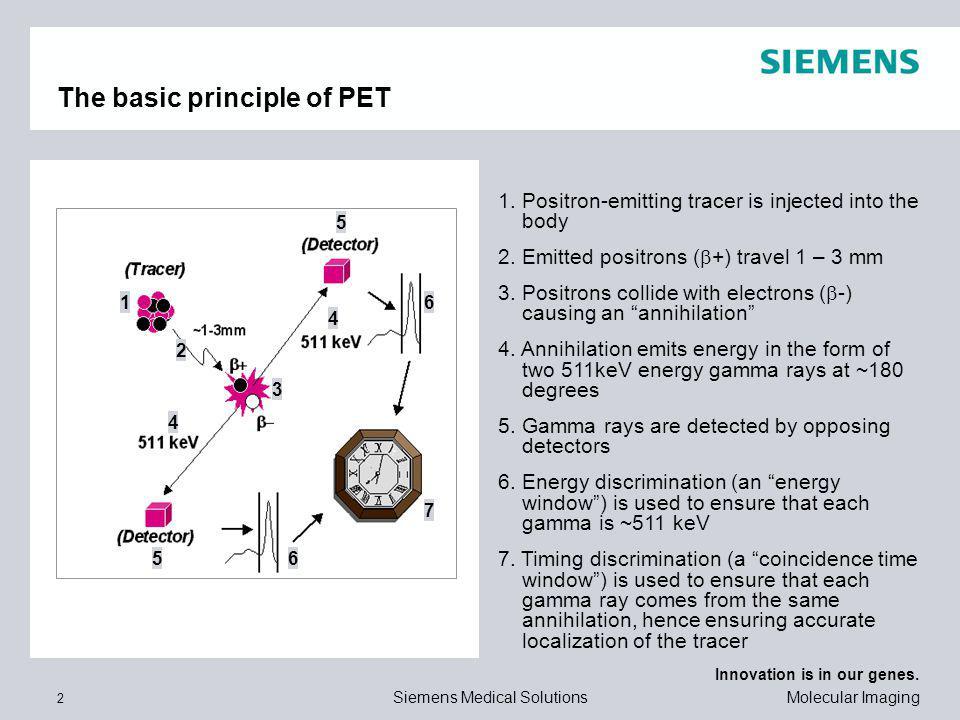 The basic principle of PET