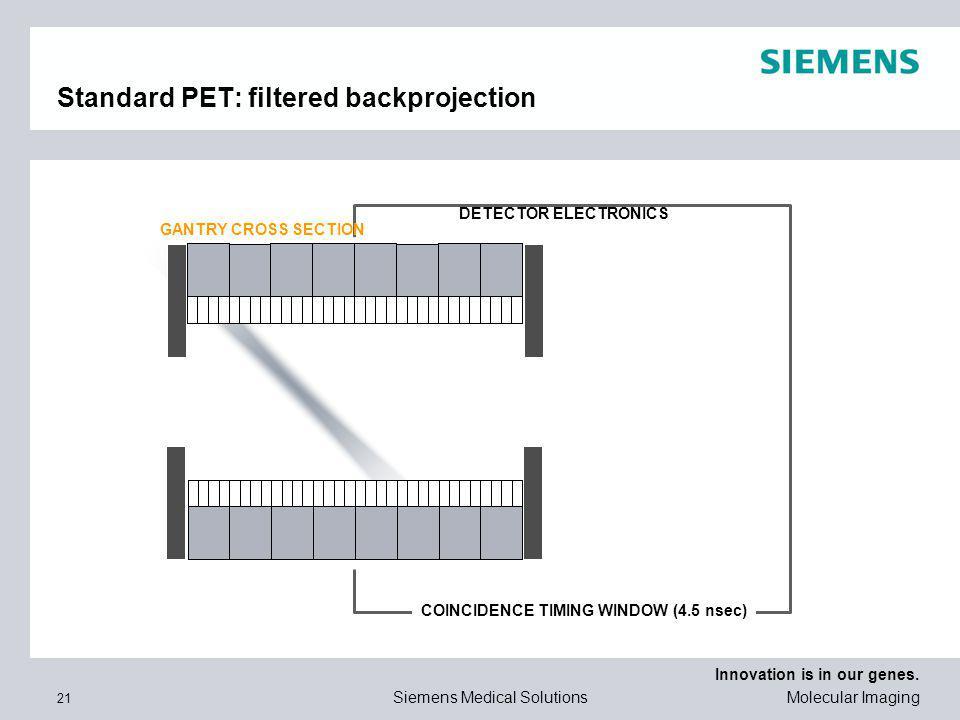Standard PET: filtered backprojection