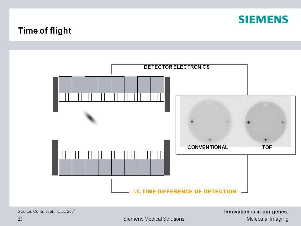 Time of flight T, TIME DIFFERENCE OF DETECTION DETECTOR ELECTRONICS