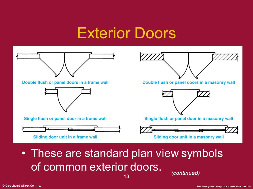Exterior Doors These are standard plan view symbols of common exterior doors. (continued) 13