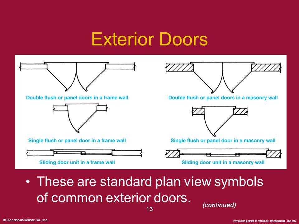 Powerpoint presentation ppt video online download for Sliding door plan view