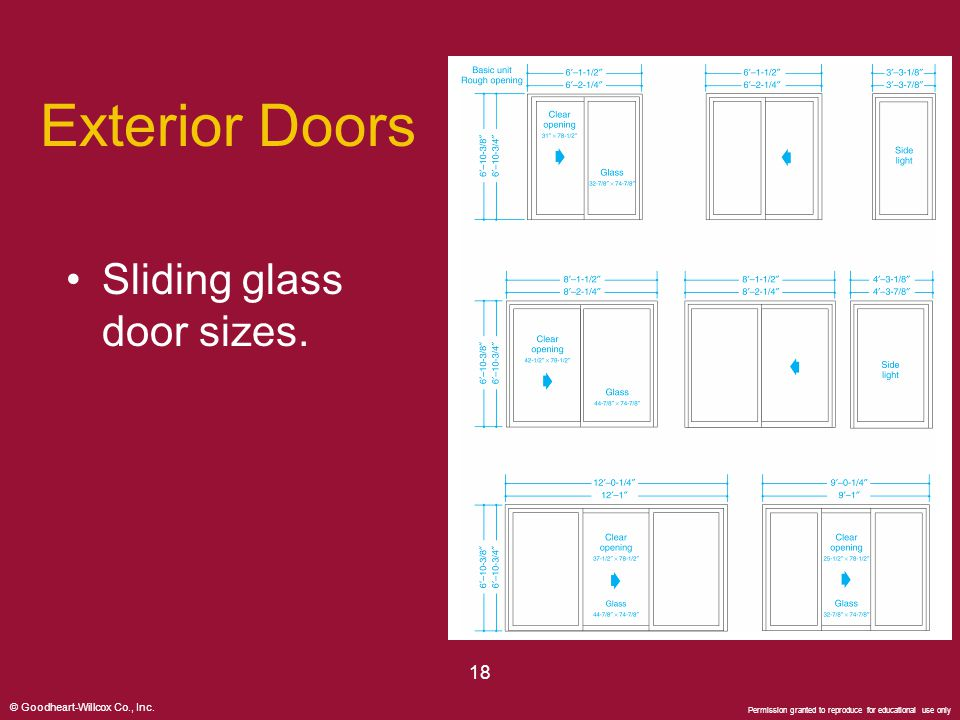 Powerpoint presentation ppt video online download for Thickness of glass wall for exterior