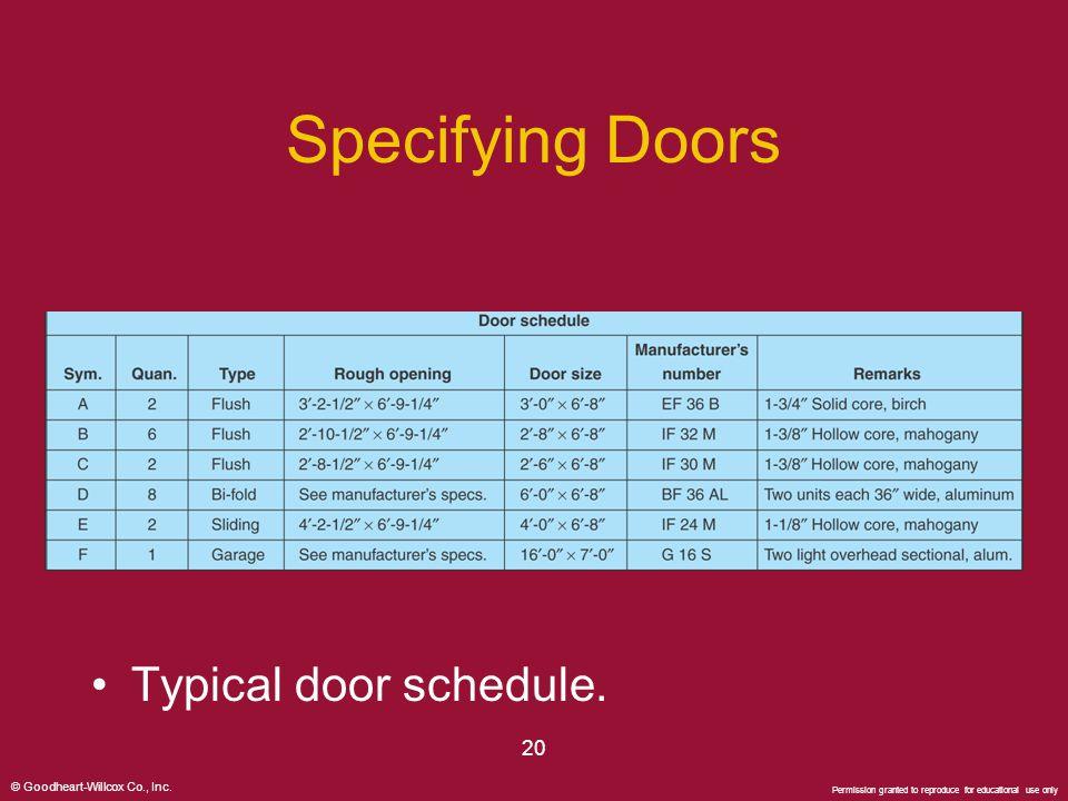 Specifying Doors Typical door schedule. 20