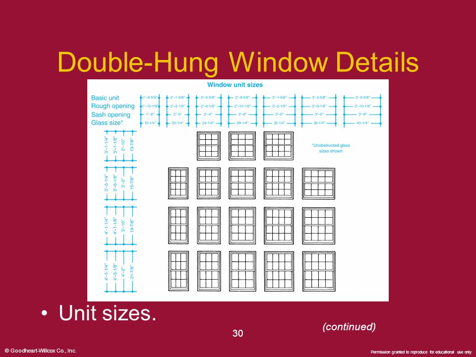 Double-Hung Window Details