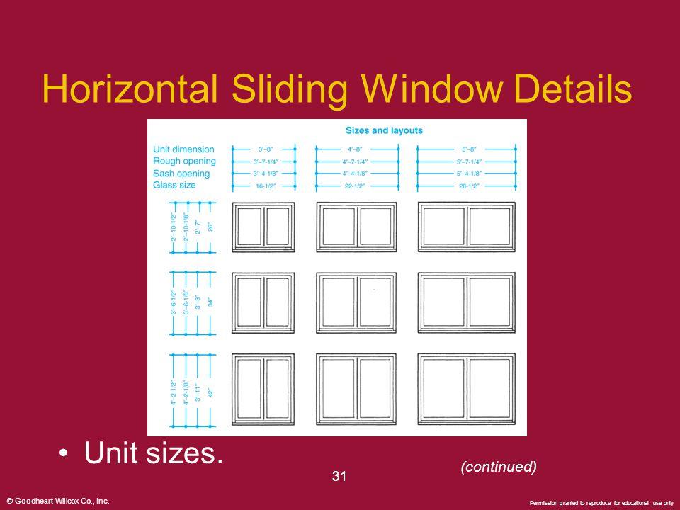Horizontal Sliding Window Details