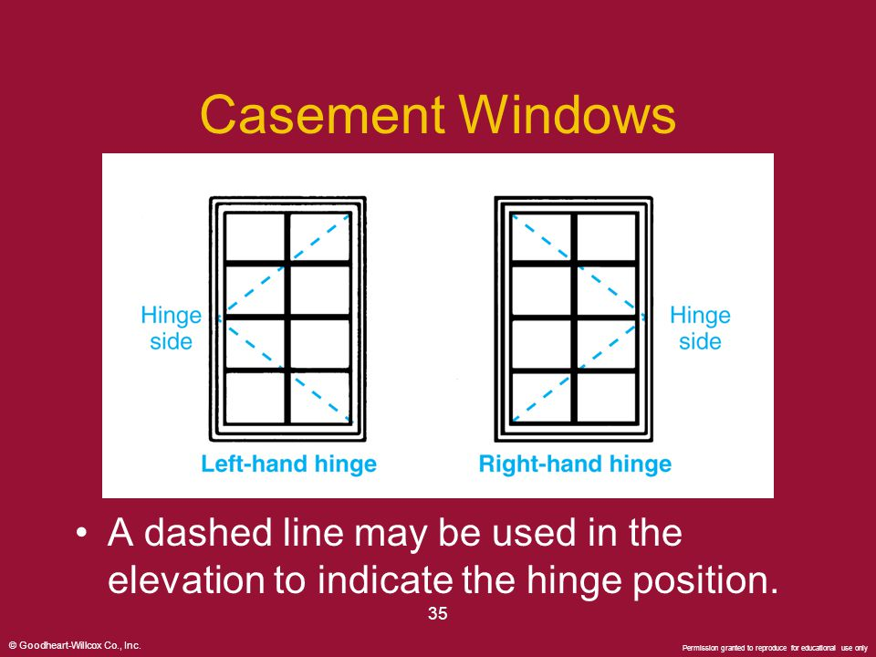 Casement Windows A dashed line may be used in the elevation to indicate the hinge position. 35