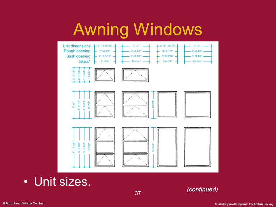 Awning Windows Unit sizes. (continued) 37