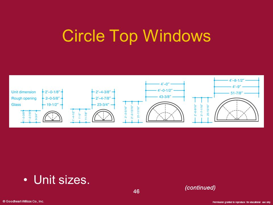 Circle Top Windows Unit sizes. (continued) 46