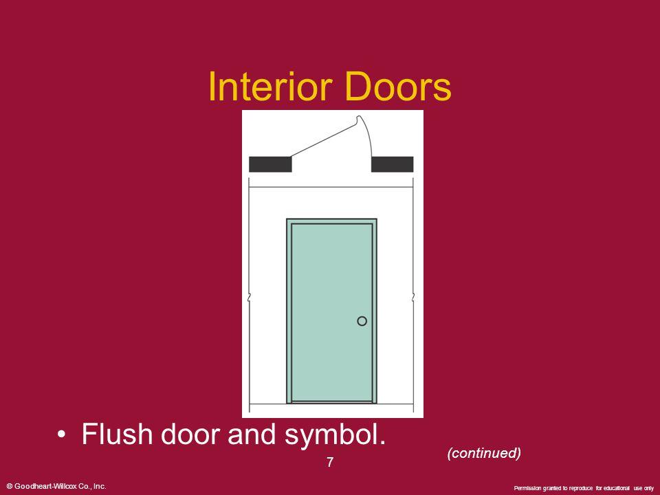 Interior Doors Flush door and symbol. (continued) 7