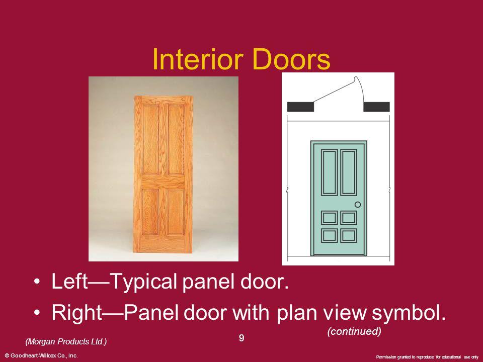 Interior Doors Left—Typical panel door.