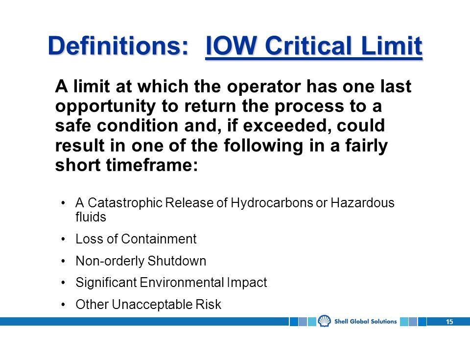 Definitions: IOW Critical Limit