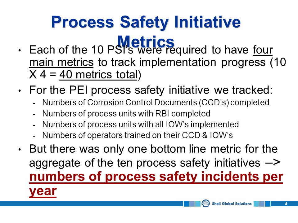 Process Safety Initiative Metrics
