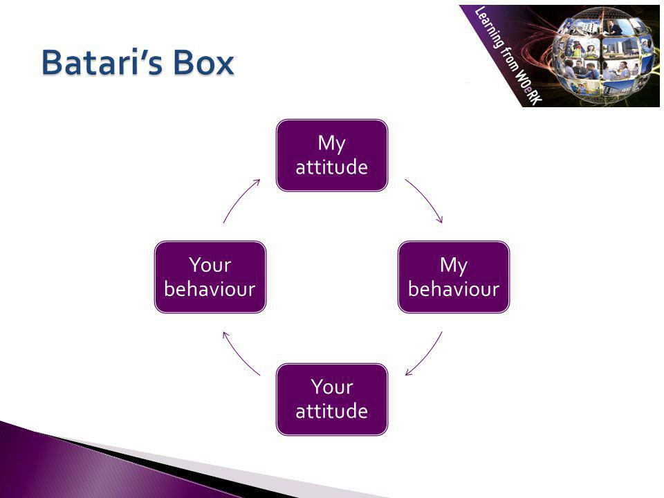 Batari's Box My attitude My behaviour Your attitude Your behaviour