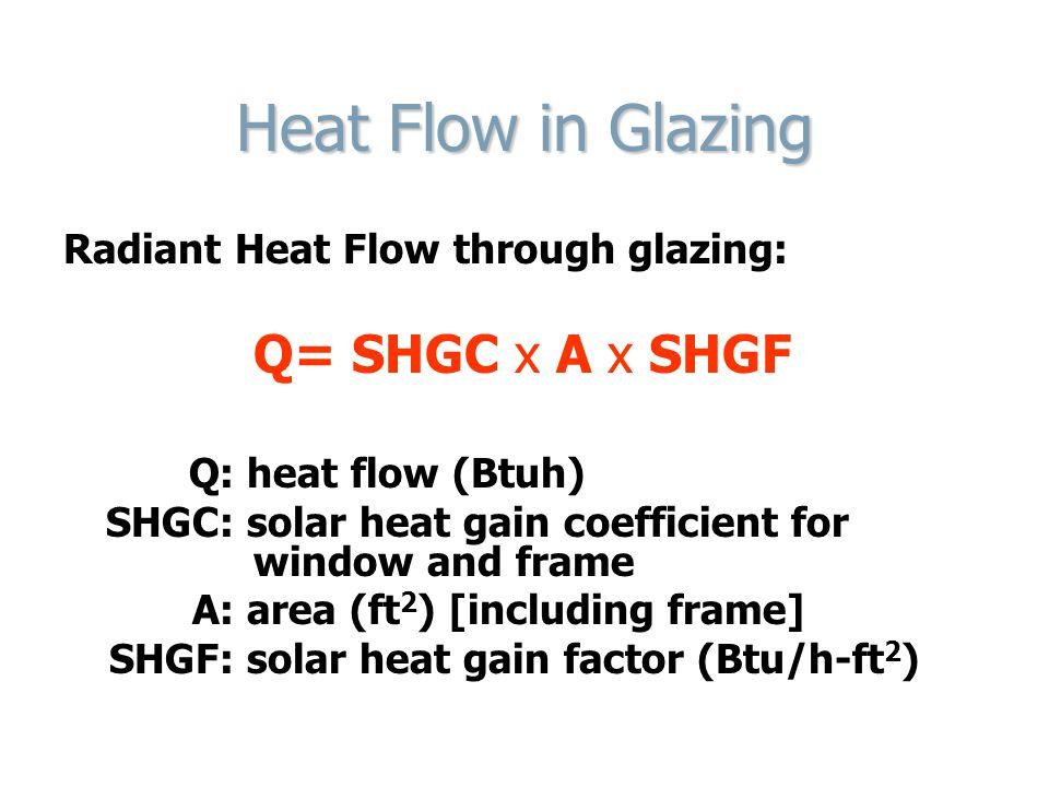 Heat Flow in Glazing Radiant Heat Flow through glazing:
