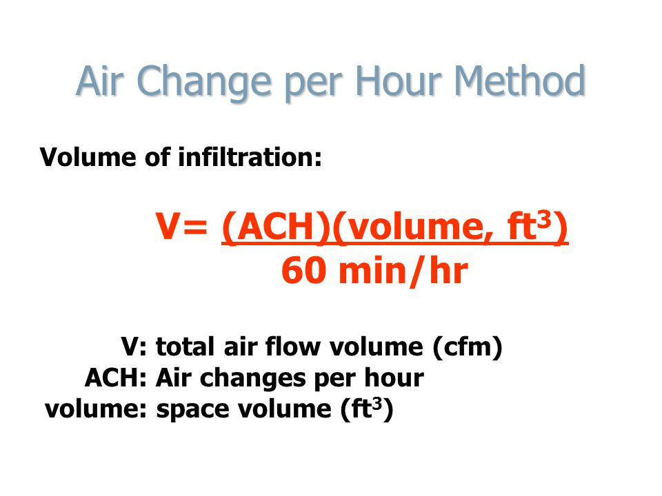 Air Change per Hour Method