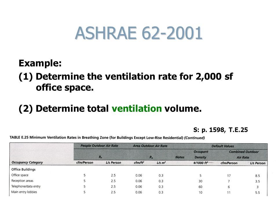 ASHRAE Example: (1) Determine the ventilation rate for 2,000 sf office space. (2) Determine total ventilation volume.