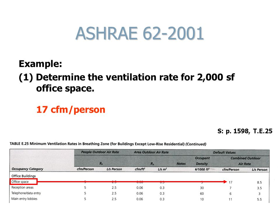 ASHRAE 62-2001 Example: (1) Determine the ventilation rate for 2,000 sf office space. 17 cfm/person.