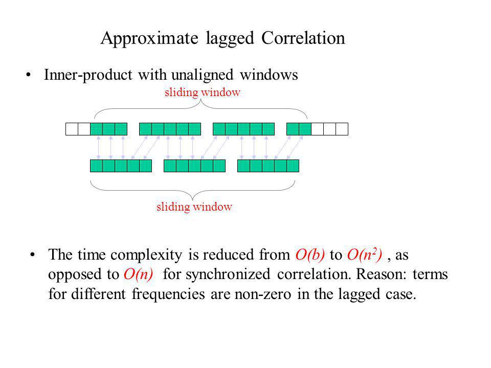 Approximate lagged Correlation
