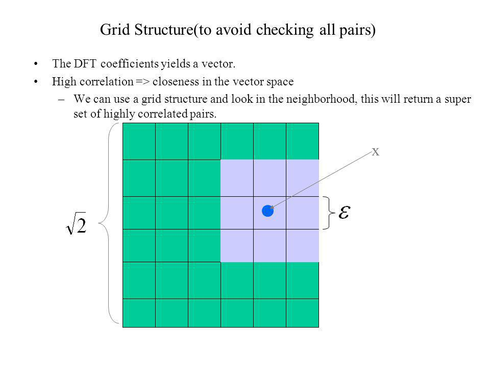 Grid Structure(to avoid checking all pairs)