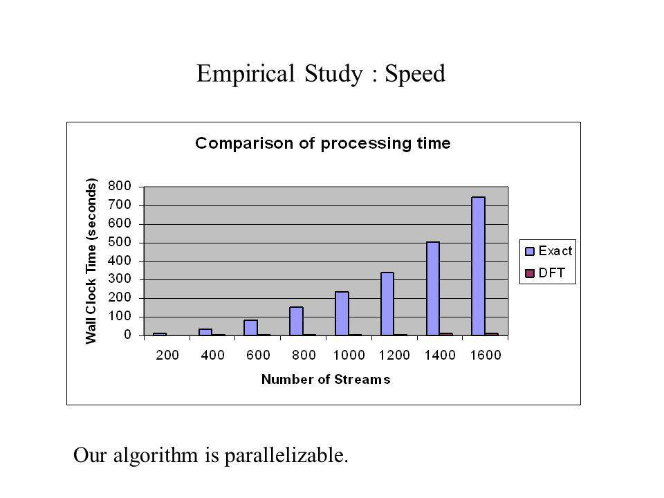 Empirical Study : Speed