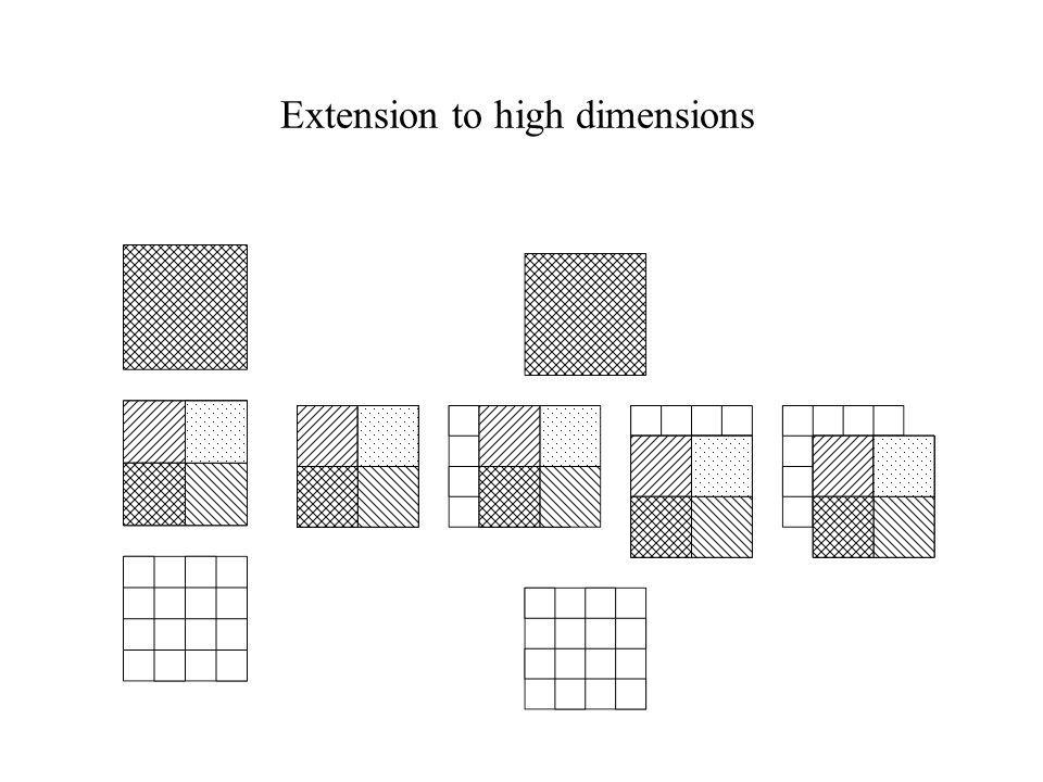 Extension to high dimensions