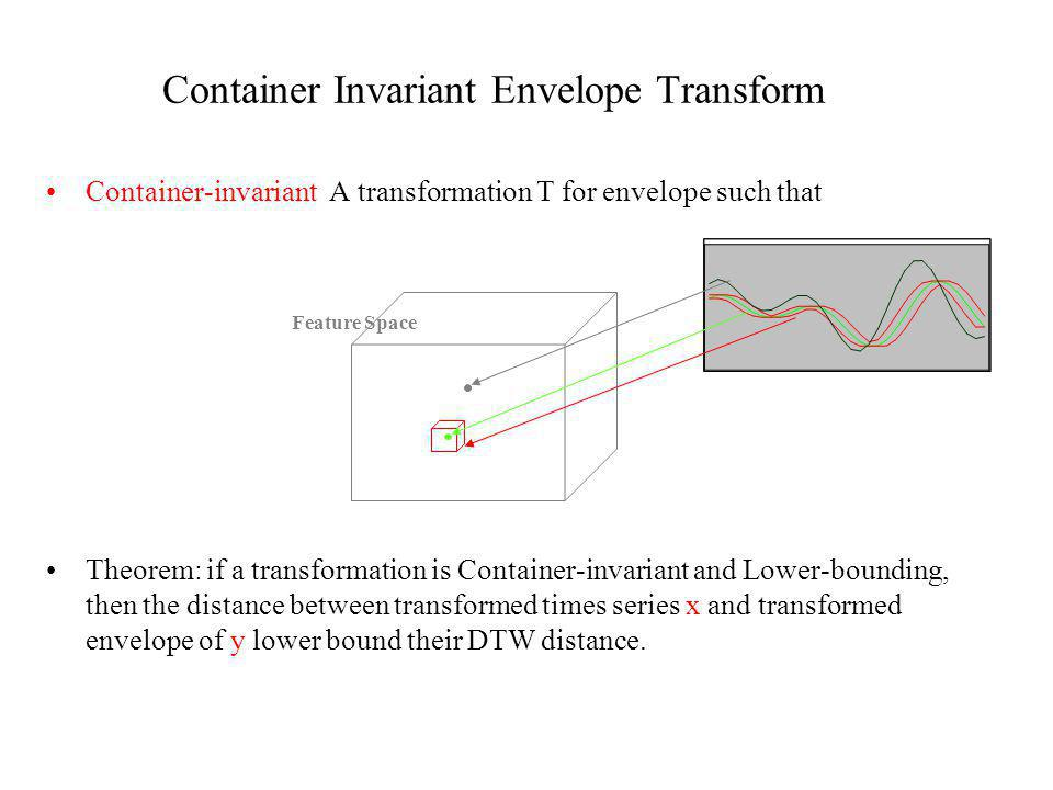 Container Invariant Envelope Transform