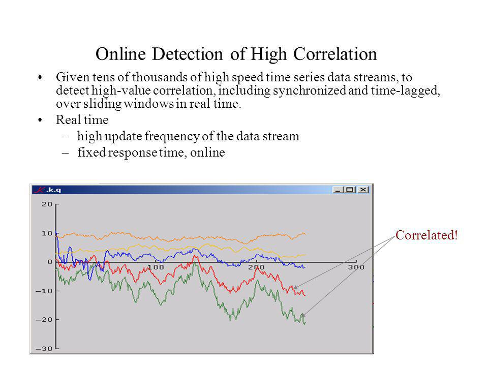 Online Detection of High Correlation