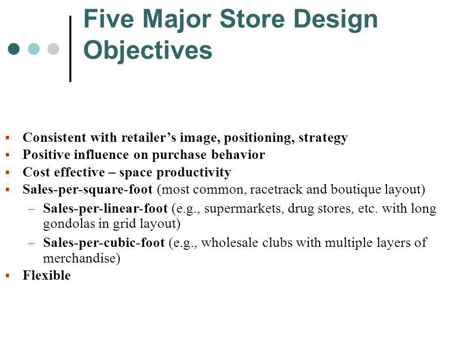 Five Major Store Design Objectives