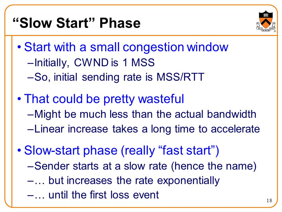 Slow Start Phase Start with a small congestion window