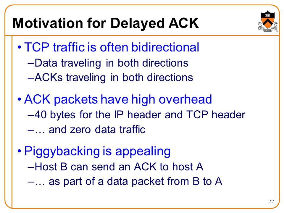 Motivation for Delayed ACK