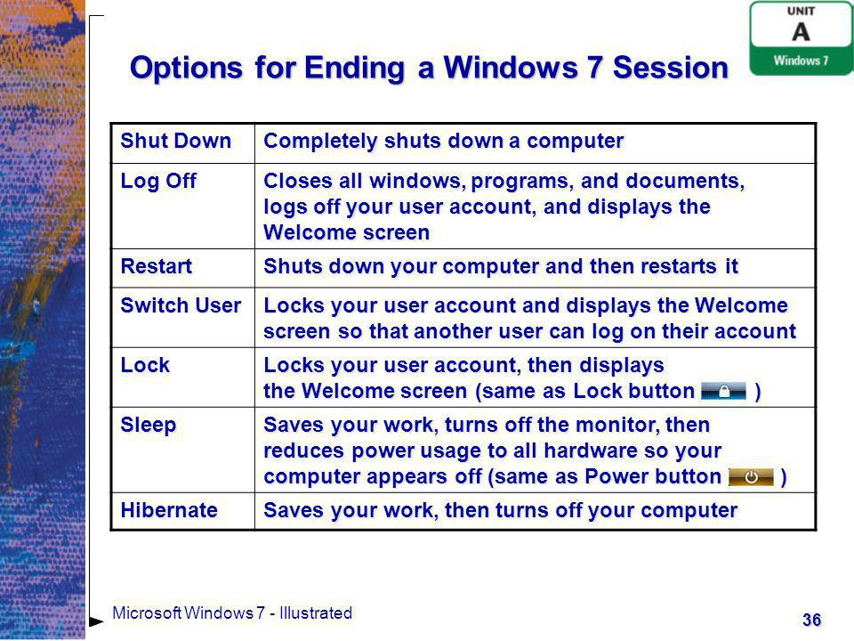 Options for Ending a Windows 7 Session