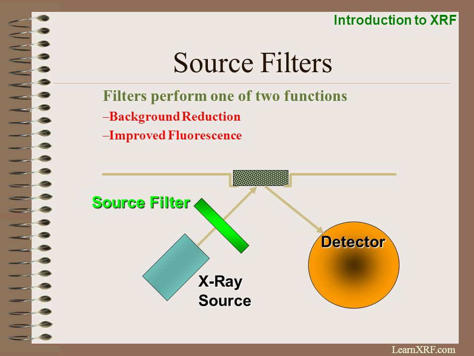 Source Filters Filters perform one of two functions Source Filter