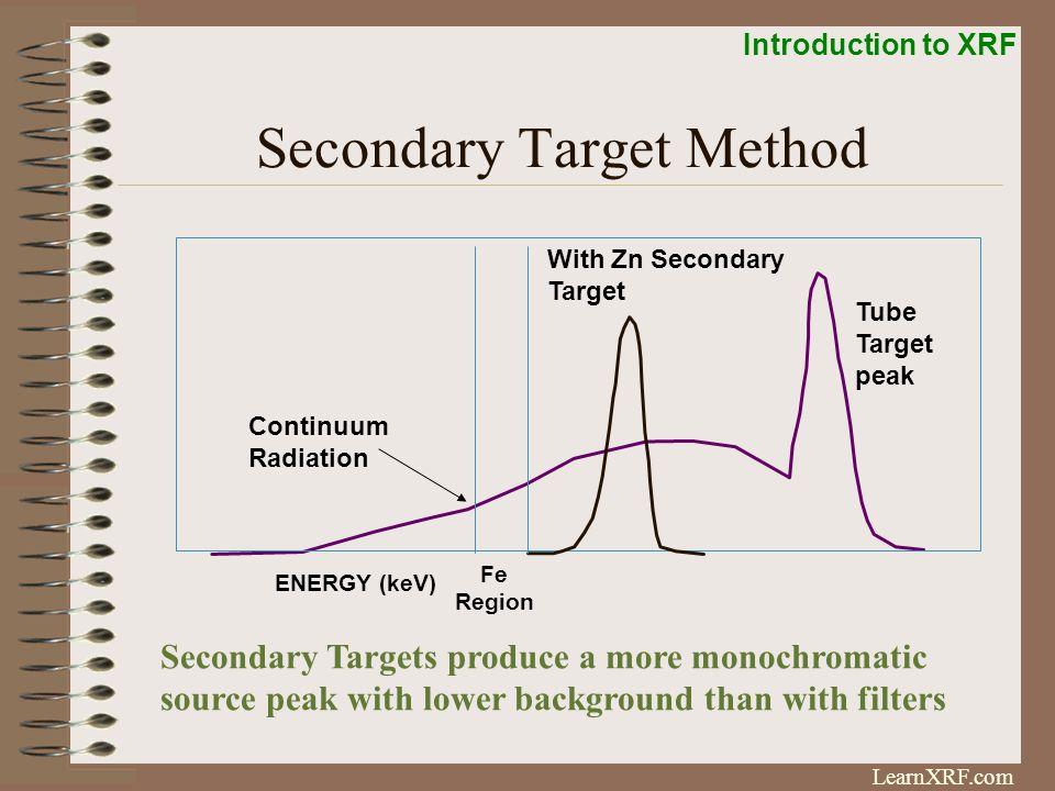 Secondary Target Method